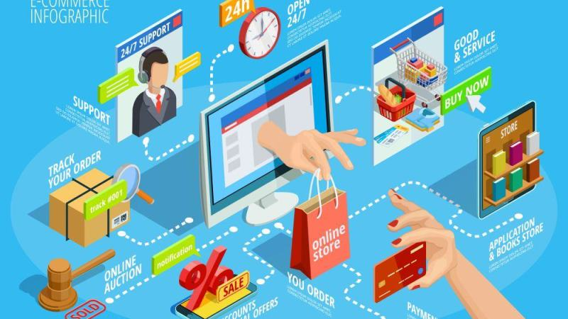5 Cara untuk Meningkatkan Penjualan eCommerce Anda